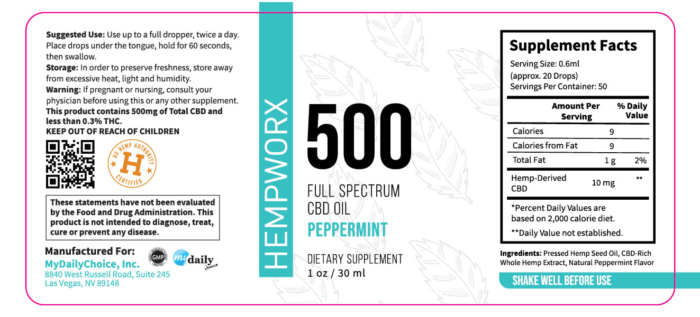 500mg HempWorx Full Spectrum Label Ingredients Peppermint