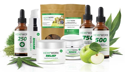 Wholesale HempWorx, Wholesale CBD, Shop Online