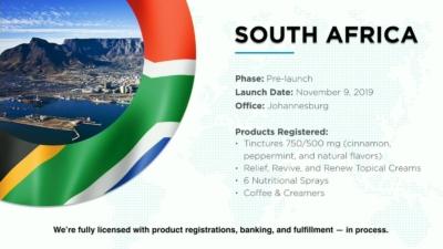 HempWorx South Africa Opens