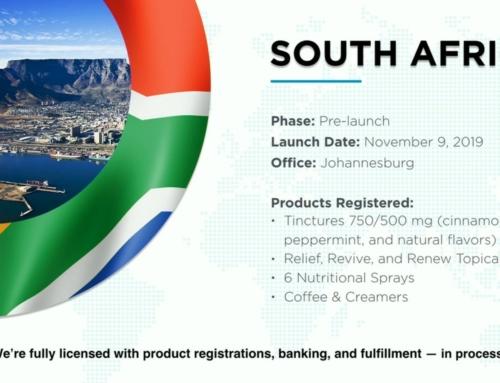 HempWorx South Africa Now Open!