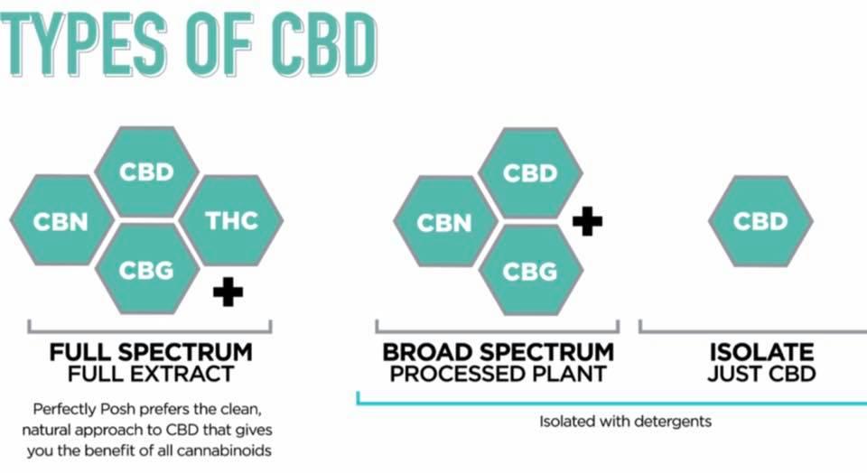 HempWorx Broad Spectrum CBD Oil THC Free